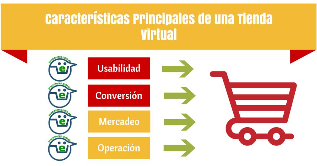 Características Principales de una Tienda Virtual