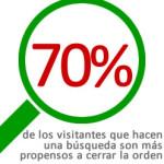 70% de los visitantes que buscan, compran
