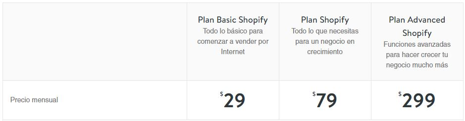 shopify_pricing